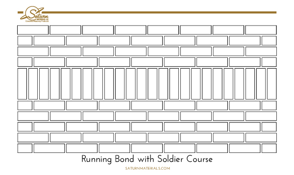 Saturn Materials-Running Bond w-Soldier Course brick pattern